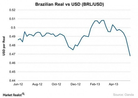 Implications of Brazil's removal of tax of foreign capital inflows » Market Realist | Exchange rates | Scoop.it