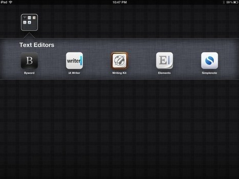 The Writing App Is Mightier Than The Sword -- AppAdvice | Scriveners' Trappings | Scoop.it