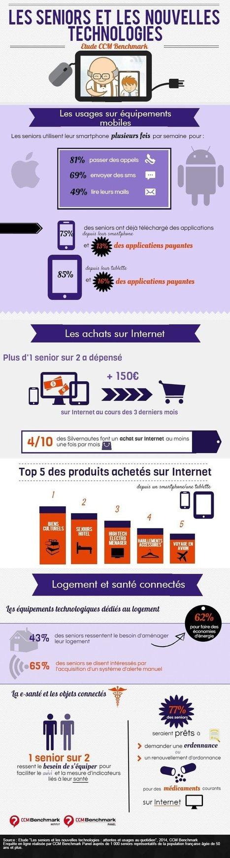 Infographie : les séniors et les nouvelles technologies | Seniors | Scoop.it