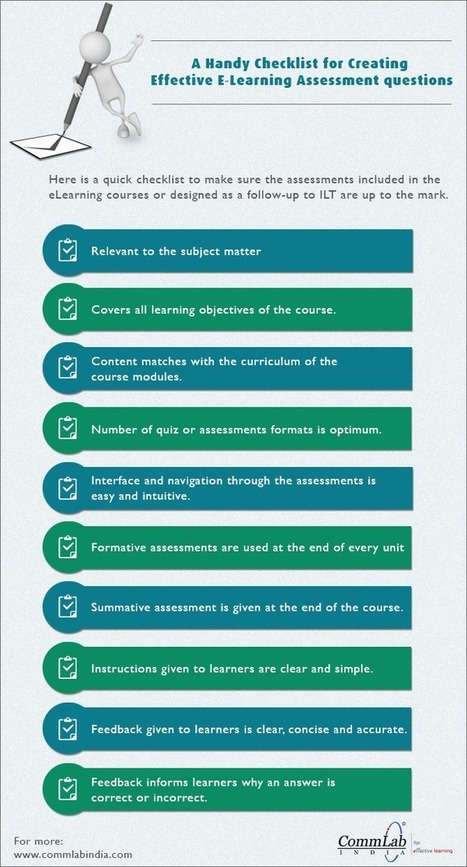 A Handy Checklist for Creating Effective E-learning Assessment Questions [infographic] | Learning & Mind & Brain | Scoop.it