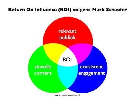 Congres Contentmarketing 2013 (#congrescm13): Mark Schaefer onthulde in keynote principes van online invloed uitoefenen - ReputatieCoaching | Congres Contentmarketing & Webredactie Entopic | Scoop.it