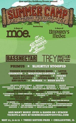 Summer Camp Adds Zac Brown Band, Slightly Stoopid, Gramatik, Wolfgang ... - jambands.com | Jam scene | Scoop.it