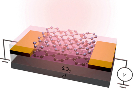 Graphene Gives You Infrared Vision in a Contact Lens | Research | Scoop.it