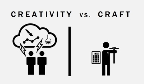 Why People (Incorrectly) Think They Are Not Creative - Forbes | Creativity in Marketing, SEO and Branding | Scoop.it