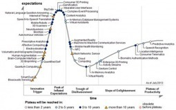 L'année numérique 2014 : Internet des objets, impression 3D, données et sécurité » David Fayon | EI4-5 & Masters | Scoop.it