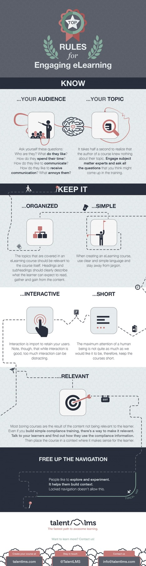 Top Rules of Engaging eLearning - Infographic | English Language Classroom 2.0 | Scoop.it