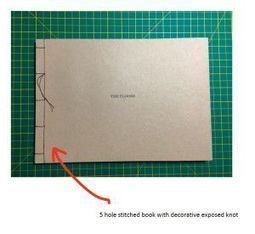 Basic stitched bound book binding tutorial - Joseph Wright | Bazaar | Scoop.it
