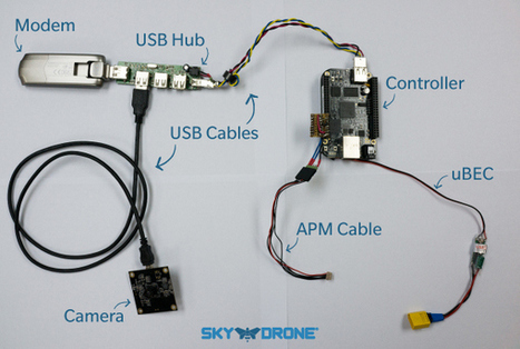 Sky Drone Lets you see it in Digital HD   Raspberry Pi   Scoop.it