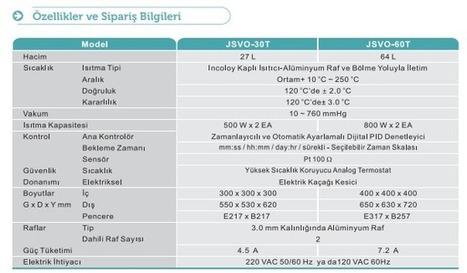 Jsr Vakumlu Etüv fiyatları,jsr Türkiye   Laboratuvar Cihazları Fiyatları   labmalzemeleri   Scoop.it