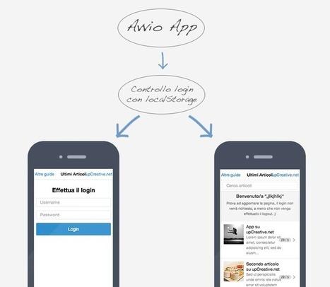 Come creare un app: la view di login con il localStorage | Webdesign | Scoop.it