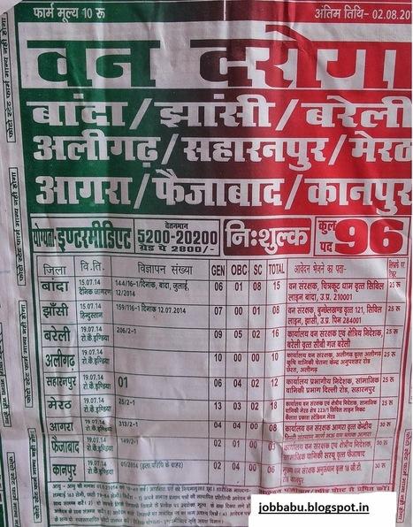 forest UP Van Vibhag Mirzapur Recruitment 2014 Uttar Pradesh | Jobbabu | Scoop.it