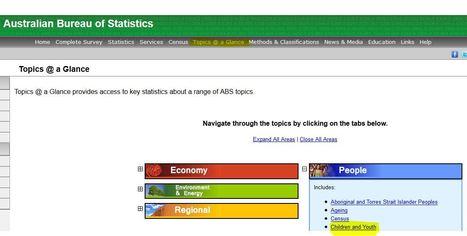 FINDING STATISTICS:  Australian Bureau of Statistics | HPS202 Deakin University | Scoop.it