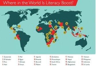 Des programmes innovants pour l'alphabétisation des enfants dans le monde | questions d'éducation | Scoop.it