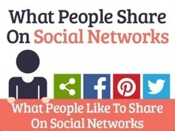 What & Why People Share On Social Media (Infographic) | Social media don't be overwhelmed! | Scoop.it