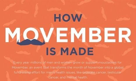 How Movember is Made - Infographic Online | 911branding | Scoop.it