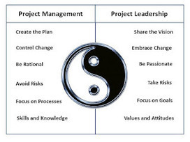 The Yin and Yang of Project Management and Leadership | Business change | Scoop.it