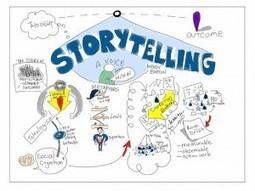 #RedesSociales #socialmedia 7 ejemplos de #storytelling efectivos   Bussines Improvement and Social media   Scoop.it