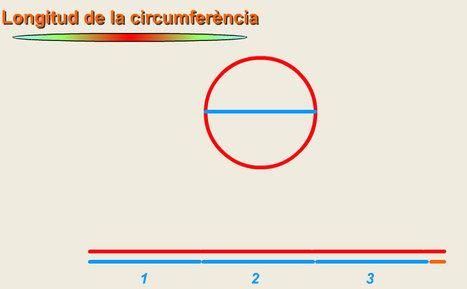 Más 120 actividades educativas online para trabajar la geometría | EDUDIARI 2.0 DE jluisbloc | Scoop.it