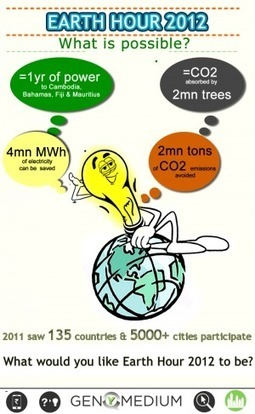 [INFOGRAPHIC] Earth Hour 2012 | INFOGRAPHICS | Scoop.it