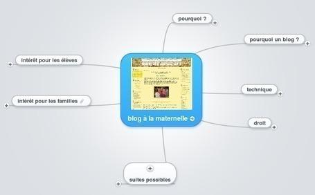 Créer un blog à la maternelle...?   TICE, Web 2.0, logiciels libres   Scoop.it