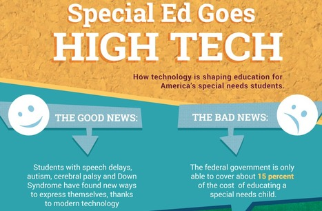 Special Education Goes High Tech | education | Scoop.it