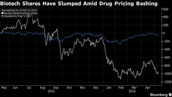 Top Capitalists Tell #Pharma Leaders to Better Defend High Drug Prices b4 Lawmakers Act | Pharmaguy's Insights Into Drug Industry News | Scoop.it