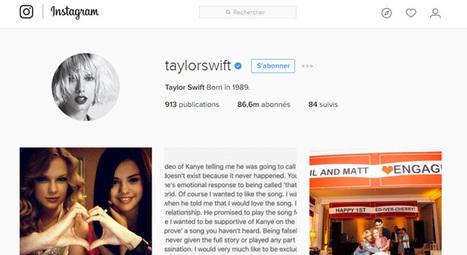 Instagram lance un nouvel outil de modération de trolls ! | Tendances digitales | Scoop.it