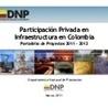 Asosiaciones Publicas Privadas, Colombia