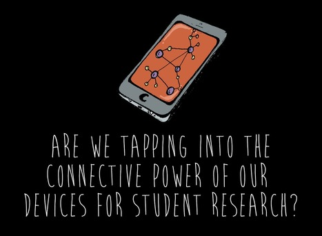 Helping Students Leverage the Connective Power of Research – John Spencer | Wiki_Universe | Scoop.it
