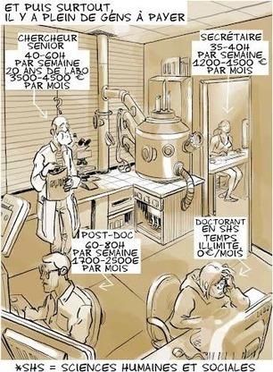 Les nerfs de la recherche: les financements et la publication scientifique ? | prepa | Scoop.it