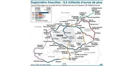 Grand Paris : un observatoire contre la spéculation foncière | Immobilier | Scoop.it