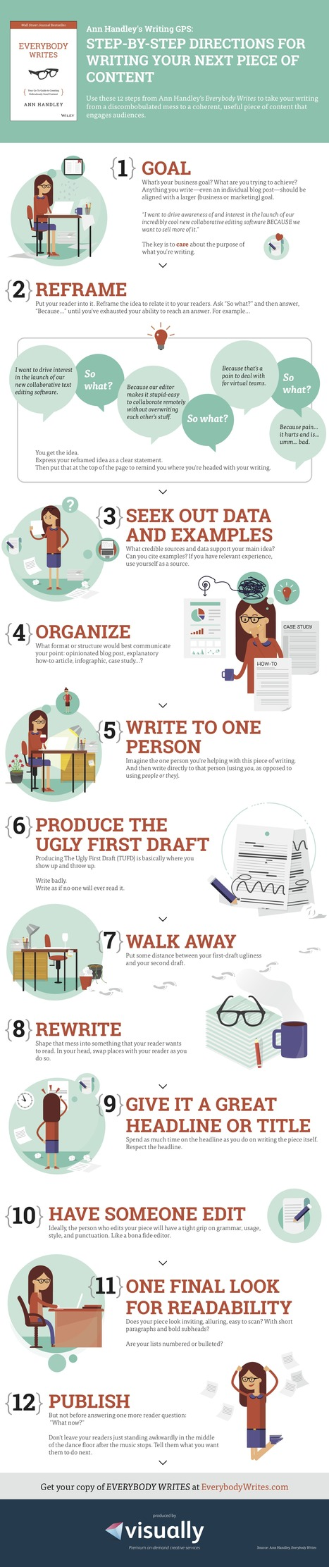 How to Write a Piece of Content From Conception to Publication - Infographic | Uppdrag : Skolbibliotek | Scoop.it