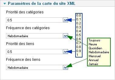 Composant Xmap - Extensions Joomla! - Joomlatutos.com | Joomla! Algérie | Scoop.it