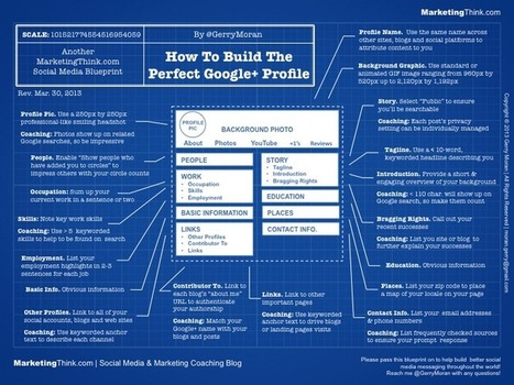 How To Build The Perfect Google Plus Profile (Infographic) | Business 2 Community | Digital Strategies for Social Humans | Scoop.it
