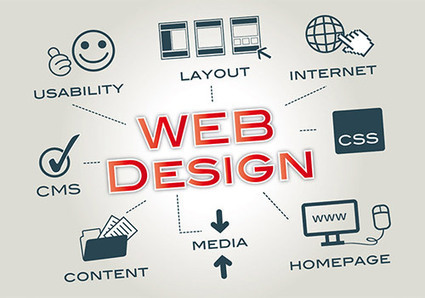 Designing a Successful Website in 2014 | Web Design, Web Develompent & SEO | Scoop.it