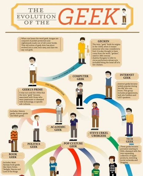 The Evolution Of The Geek [Infographie] | Ufunk.net | le webdesign | Scoop.it