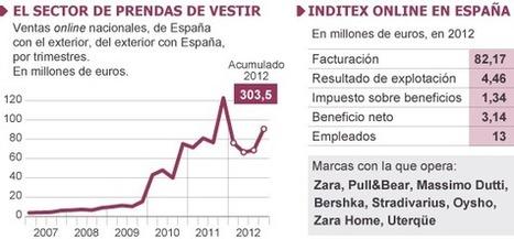 Inditex lidera también la moda 'online' - El País.com (España) | Comercio Electrónico | Scoop.it