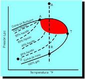 Yacimientos de Petróleo: Clasificacion de Yacimientos.   Ingeniería de Yacimientos   Scoop.it