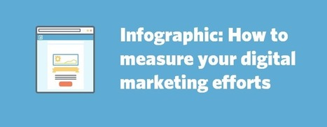 How To Measure Your Digital Marketing Efforts [Infographic] | World of #SEO, #SMM, #ContentMarketing, #DigitalMarketing | Scoop.it