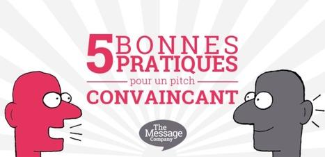 5 Bonnes pratiques pour un pitch convaincant et efficace | B2B Marketing | Scoop.it