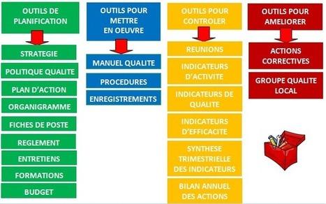 Démarche Qualité ? | Frotsi Bourgogne | Démarche Qualité Tourisme | Scoop.it