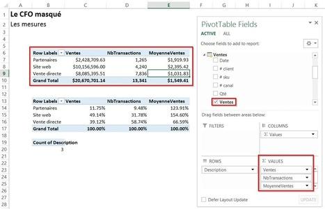 Power Pivot: Mesures explicites vs mesures implicites | Intelligence d'affaires | Scoop.it
