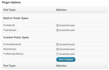 Wordpress RSS Feed Manager for Custom Post Types | Wordpress | Scoop.it