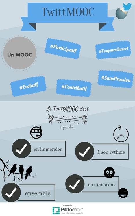 Le TwittMooc comment ça marche? - APPRENDRE AUTREMENT | Scoop4learning | Scoop.it