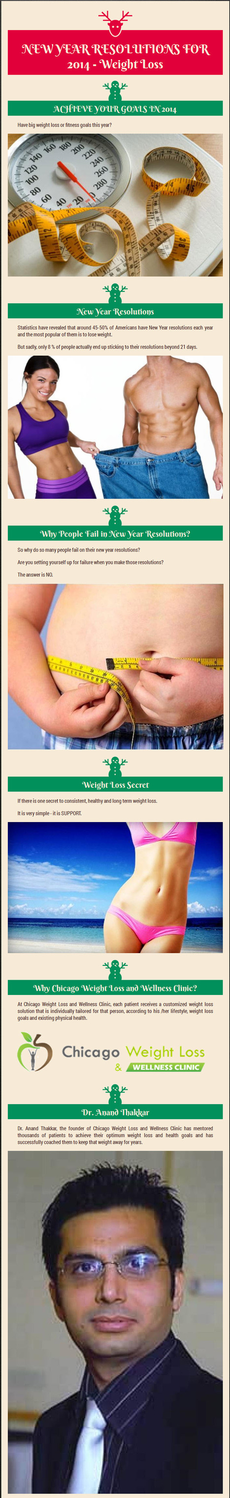 NEW YEAR RESOLUTIONS FOR 2014 - Weight Loss | Chicago Weight Loss | Scoop.it