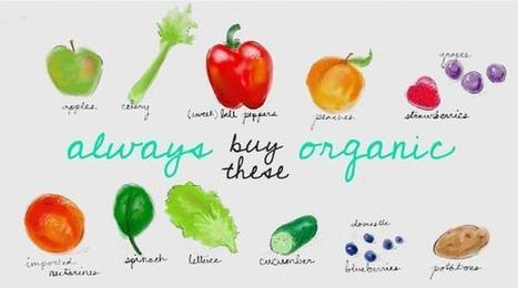 Twitter / OrganicGuide : What should always be bought ... | URBAN GARDEN | Scoop.it