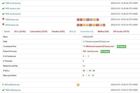 Vortessence | H4x0r5 Playground | Scoop.it