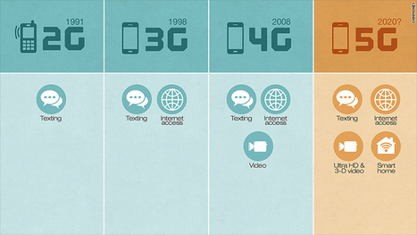 What a world with 5G will look like | Social Media and Digital Publishing | Scoop.it