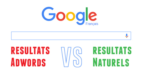 Liens Adwords VS Liens Naturels (SEO), une différence pour l'internaute ? | Le Mois et les blogs de la Revue nouvelle - sources, lectures, propos | Scoop.it