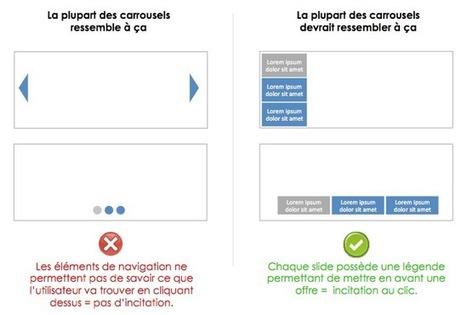 Quelle stratégie pour le slider de la homepage ? | Actus web | Scoop.it